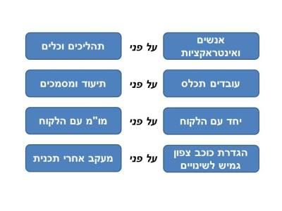 Agile Factors